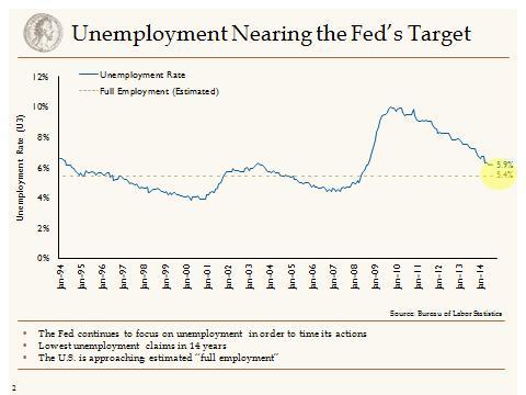 Unemployment_10_24_14